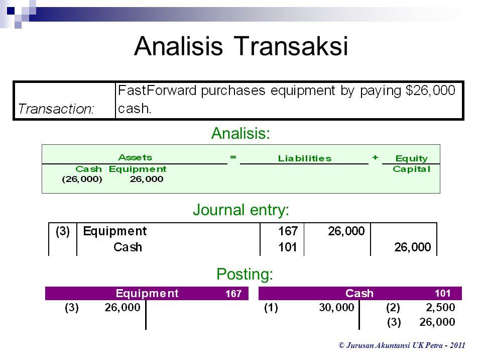© Jurusan Akuntansi UK Petra - 2011 Analisis Transaksi Analisis: Journal entry: 167 101 Posting: