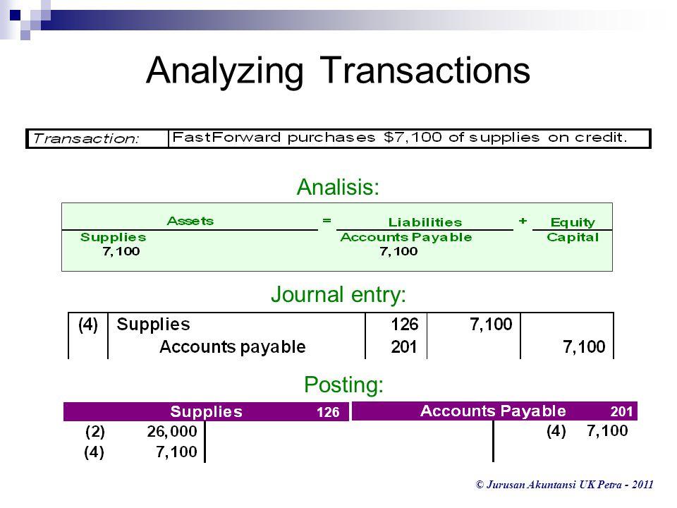 © Jurusan Akuntansi UK Petra - 2011 Analyzing Transactions Analisis: Journal entry: 126 201 Posting: