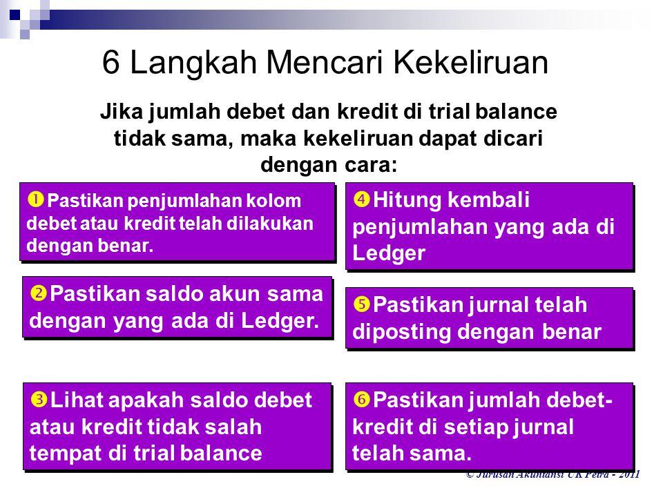 © Jurusan Akuntansi UK Petra - 2011 6 Langkah Mencari Kekeliruan Jika jumlah debet dan kredit di trial balance tidak sama, maka kekeliruan dapat dicar