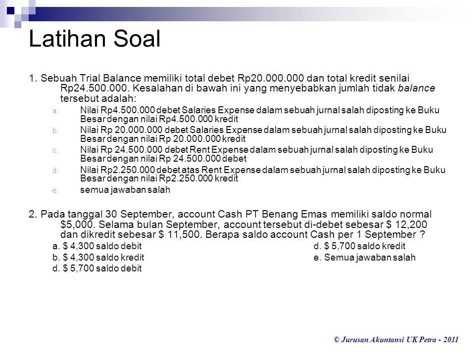 © Jurusan Akuntansi UK Petra - 2011 Latihan Soal 1. Sebuah Trial Balance memiliki total debet Rp20.000.000 dan total kredit senilai Rp24.500.000. Kesa