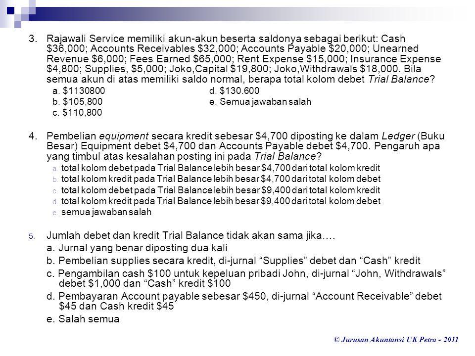 © Jurusan Akuntansi UK Petra - 2011 3. Rajawali Service memiliki akun-akun beserta saldonya sebagai berikut: Cash $36,000; Accounts Receivables $32,00