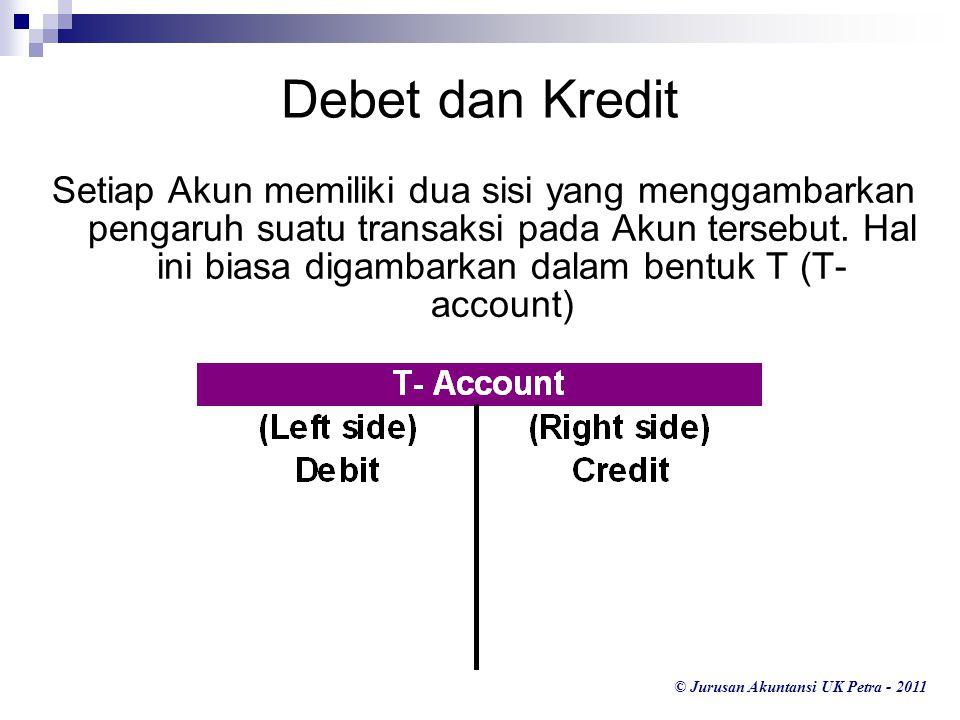 © Jurusan Akuntansi UK Petra - 2011 Setiap Akun memiliki dua sisi yang menggambarkan pengaruh suatu transaksi pada Akun tersebut. Hal ini biasa digamb
