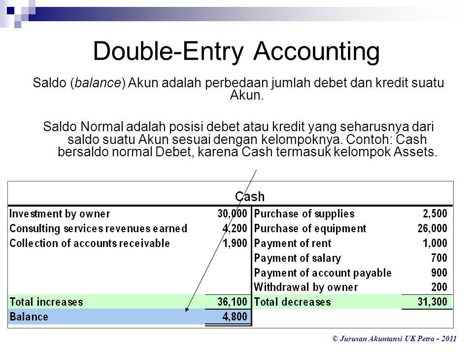 © Jurusan Akuntansi UK Petra - 2011 Double-Entry Accounting Saldo (balance) Akun adalah perbedaan jumlah debet dan kredit suatu Akun. Saldo Normal ada
