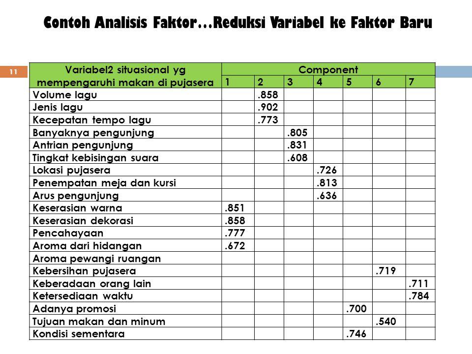 10 Analisa Faktor  Analisis Faktor merupakan suatu teknik statistik untuk mereduksi variabel.  Jika semula ada banyak variabel yang saling dependen
