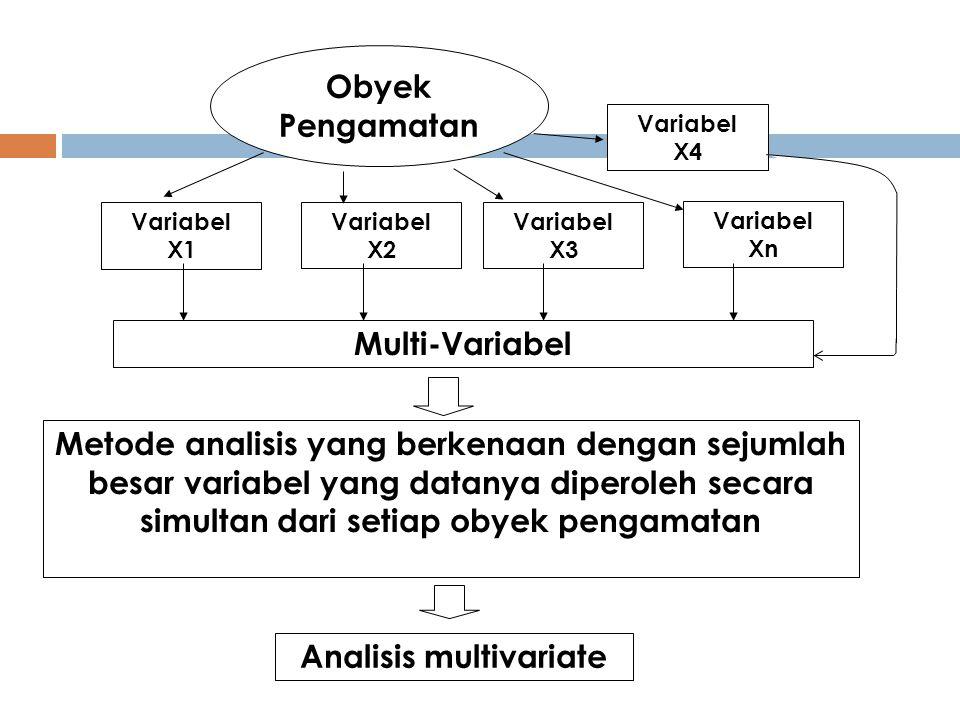 Obyek Pengamatan Variabel X1 Variabel X4 Variabel Xn Variabel X3 Variabel X2 Multi-Variabel Metode analisis yang berkenaan dengan sejumlah besar variabel yang datanya diperoleh secara simultan dari setiap obyek pengamatan Analisis multivariate