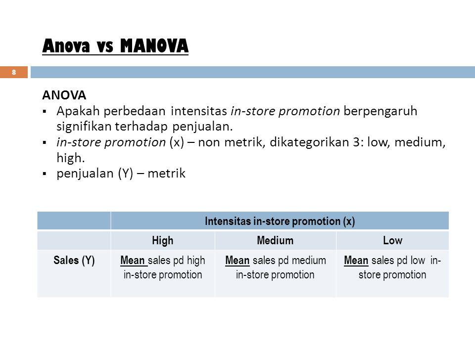 8 Anova vs MANOVA ANOVA  Apakah perbedaan intensitas in-store promotion berpengaruh signifikan terhadap penjualan.