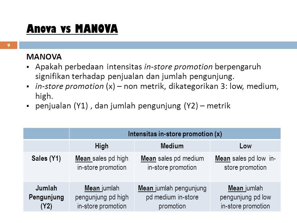 9 Anova vs MANOVA MANOVA  Apakah perbedaan intensitas in-store promotion berpengaruh signifikan terhadap penjualan dan jumlah pengunjung.