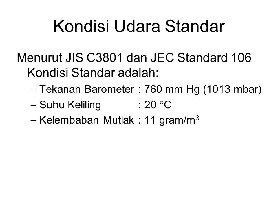 Kondisi Udara Standar Menurut JIS C3801 dan JEC Standard 106 Kondisi Standar adalah: –Tekanan Barometer : 760 mm Hg (1013 mbar) –Suhu Keliling : 20 