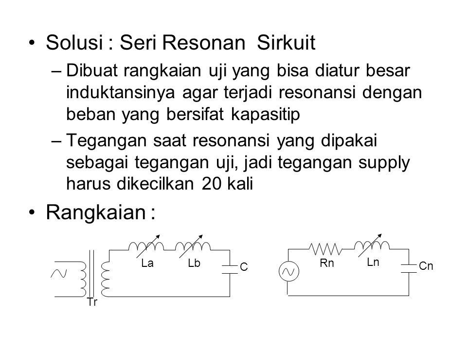 Solusi : Seri Resonan Sirkuit –Dibuat rangkaian uji yang bisa diatur besar induktansinya agar terjadi resonansi dengan beban yang bersifat kapasitip –