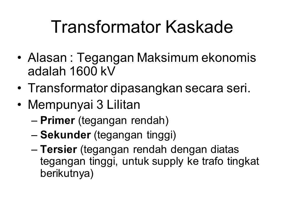 Transformator Kaskade Alasan : Tegangan Maksimum ekonomis adalah 1600 kV Transformator dipasangkan secara seri. Mempunyai 3 Lilitan –Primer (tegangan