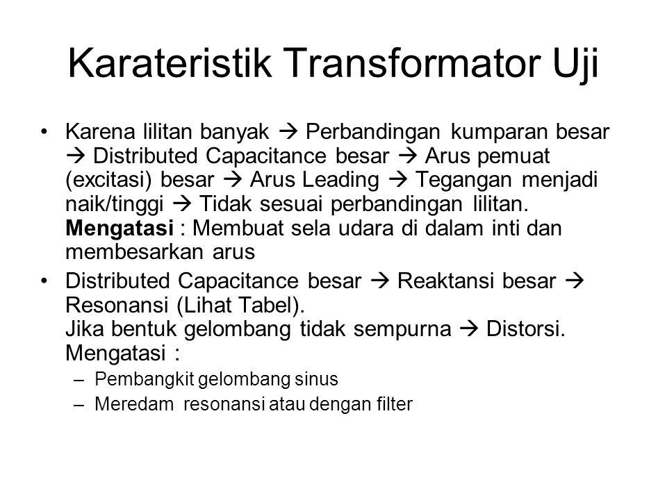 Karateristik Transformator Uji Karena lilitan banyak  Perbandingan kumparan besar  Distributed Capacitance besar  Arus pemuat (excitasi) besar  Ar