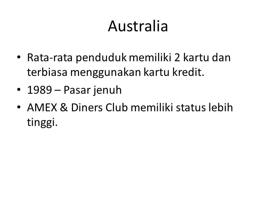 Australia Rata-rata penduduk memiliki 2 kartu dan terbiasa menggunakan kartu kredit.