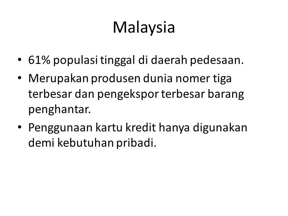 Malaysia 61% populasi tinggal di daerah pedesaan.