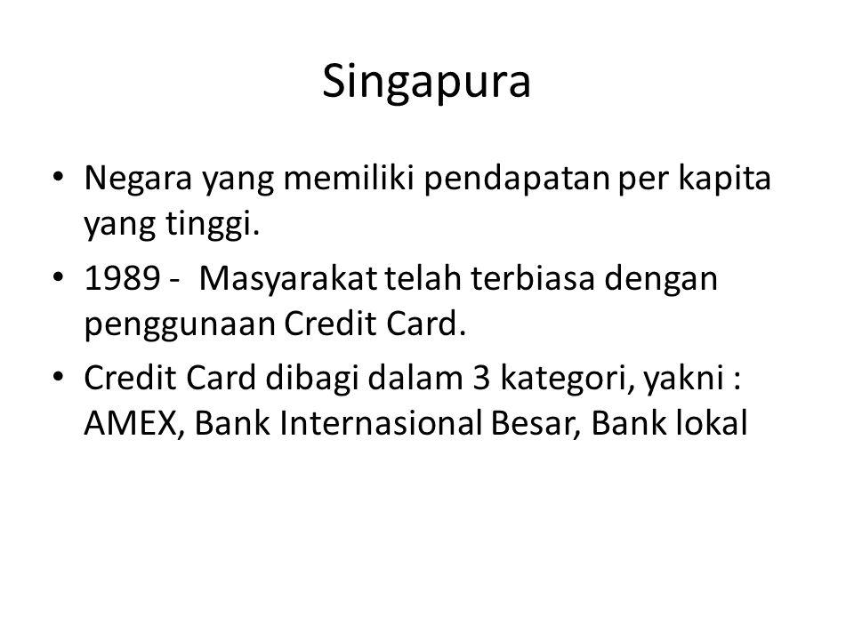Singapura Negara yang memiliki pendapatan per kapita yang tinggi.