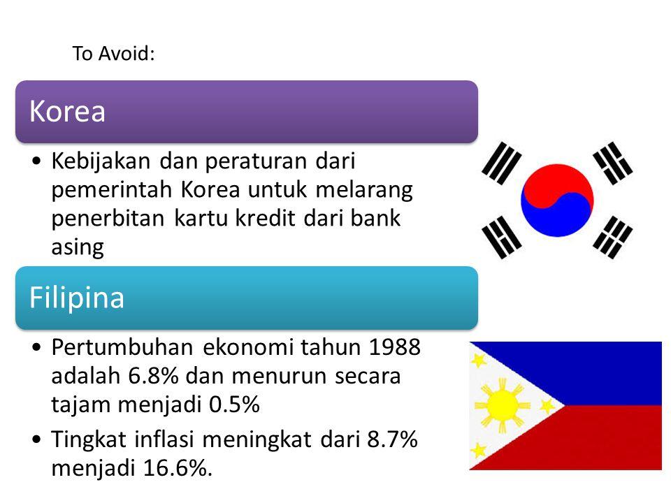 To Avoid: Korea Kebijakan dan peraturan dari pemerintah Korea untuk melarang penerbitan kartu kredit dari bank asing Filipina Pertumbuhan ekonomi tahun 1988 adalah 6.8% dan menurun secara tajam menjadi 0.5% Tingkat inflasi meningkat dari 8.7% menjadi 16.6%.