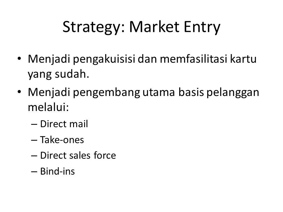 Strategy: Market Entry Menjadi pengakuisisi dan memfasilitasi kartu yang sudah.