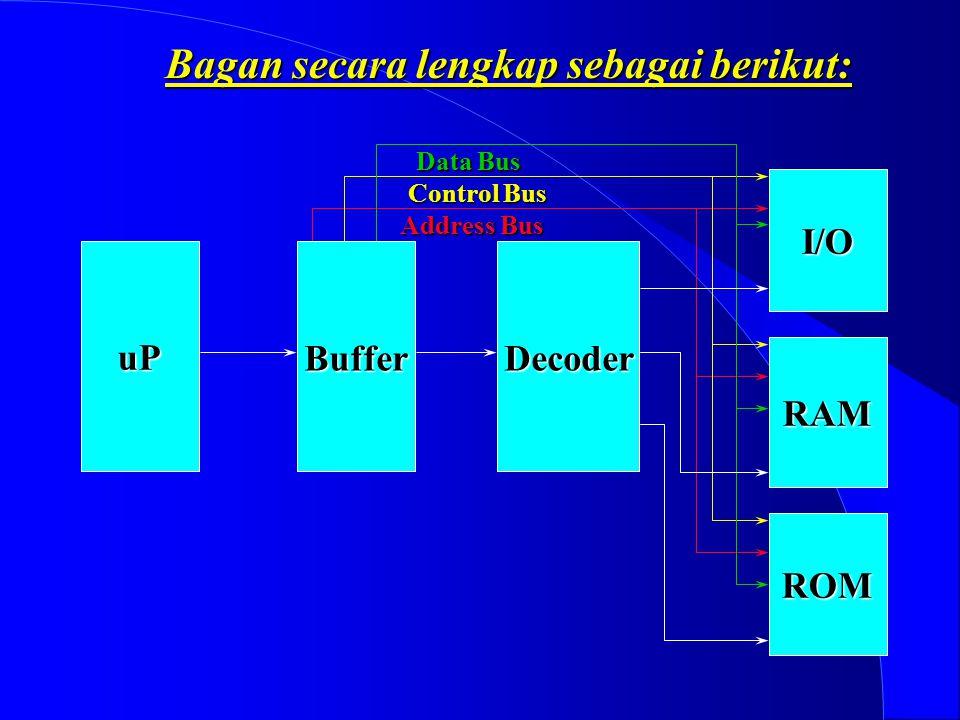 Hal yang harus diperhatikan dalam teknik buffer yaitu : l IoH max logic 1 => level output berupa source current l IoL max logic 0 => level output beru