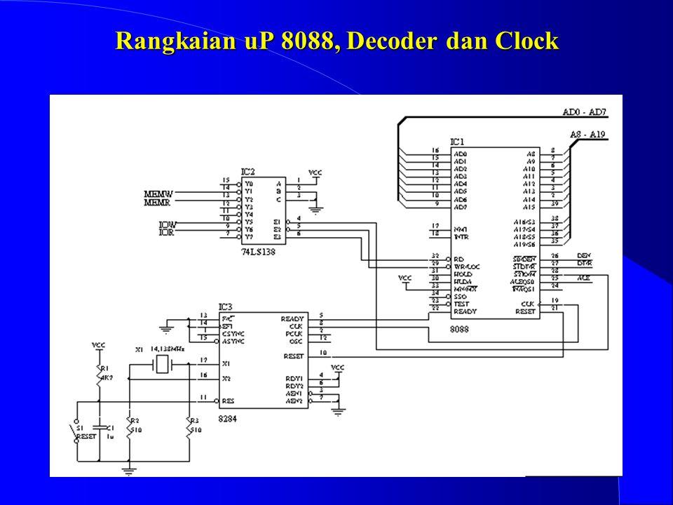 "Minimum Sistem 8088 4 Mikroprosesor 8088 Supaya beroperasi pada mode minimum, pin 33 ""MN/MX"" diberi logika '1'. 4 Decoder Sinyal Kontrol Decoder ini a"