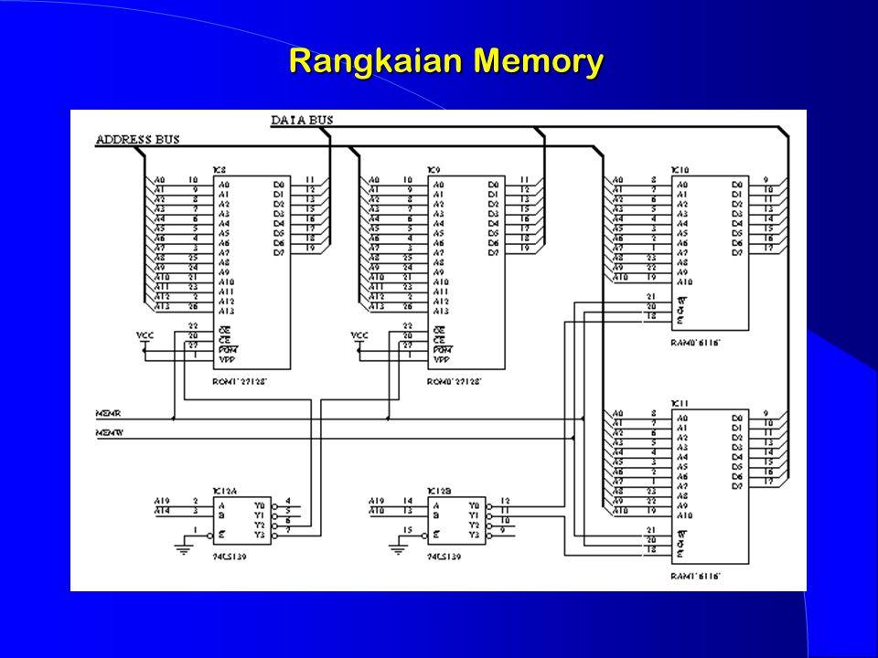Digunakan 2 buah RAM6116(2K) dan 2 buah EPROM27128(16K). Sebagai pemilih digunakan IC74LS139 yang berisi dua buah dekoder 2 to4. Satu untuk RAM(dengan
