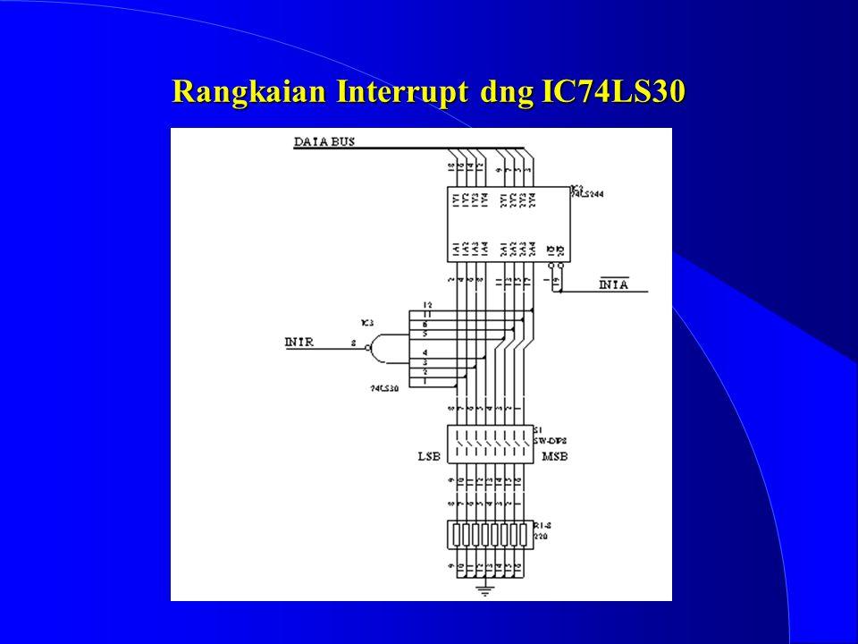 Rangkaian Interface yang sesuai dengan tabel interupt dibawah IR7 IR 6 IR5 IR4 IR3 IR2 IR1 IR0 Vector 1 0 0 0 0 0 0 0 80h(128) 0 1 1 1 1 1 1 1 7Fh(127