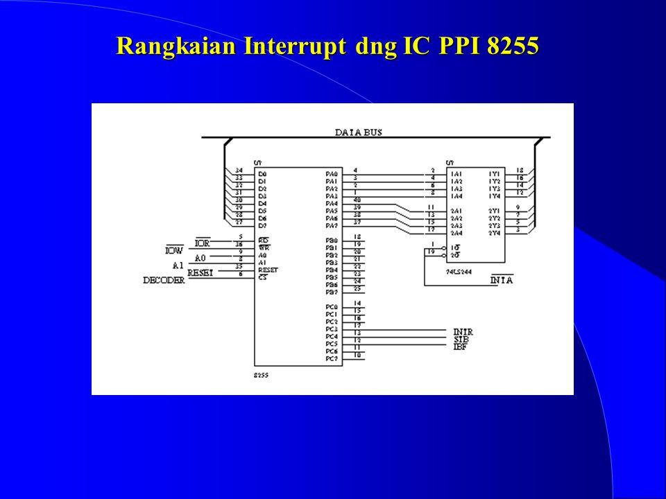 Rangkaian Interrupt dng IC74LS30