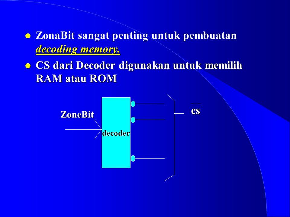 l Interval l Interval adalah besarnya kapasitas dari ROM atau SRAM. Karena panjang data dari uP adalah 16 bit maka SRAM atau ROM tersebut harus dipara