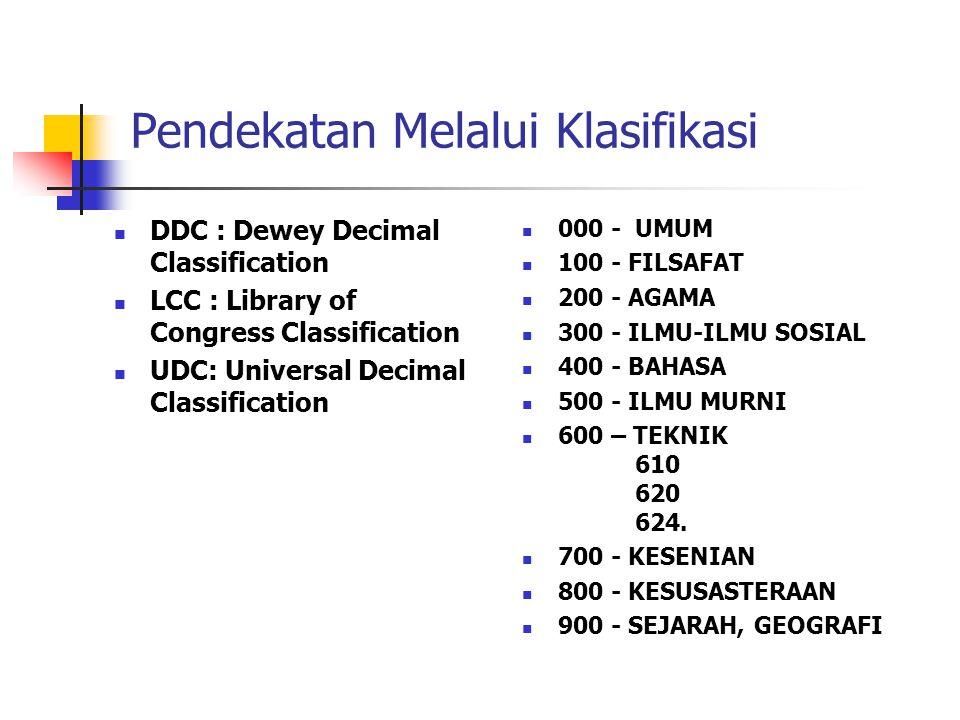 Pendekatan melalui Katalog Perpustakaan Daftar buku, kartu Online (old spektra) Web-based Spektra http://dewey.petra.ac.id/spektra/module/catalog/docs/i ndex.php http://digilib.itb.ac.id, http://gdl.itb.ac.id http://dewey.petra.ac.id/spektra/module/catalog/docs/i ndex.php http://digilib.itb.ac.idhttp://gdl.itb.ac.id Union Catalog ( Spektra Virtual Library) http://svl.petra.ac.id/svl/main/index.html http://svl.petra.ac.id/svl/main/index.html