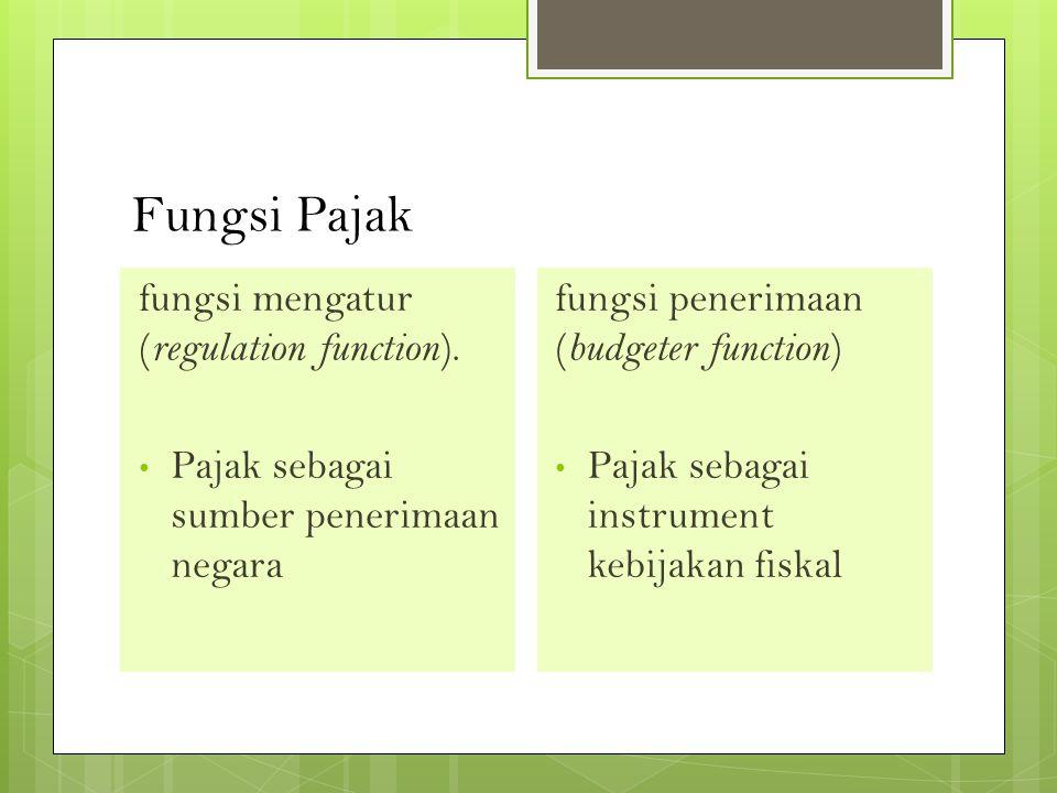 Fungsi Pajak fungsi mengatur ( regulation function ).