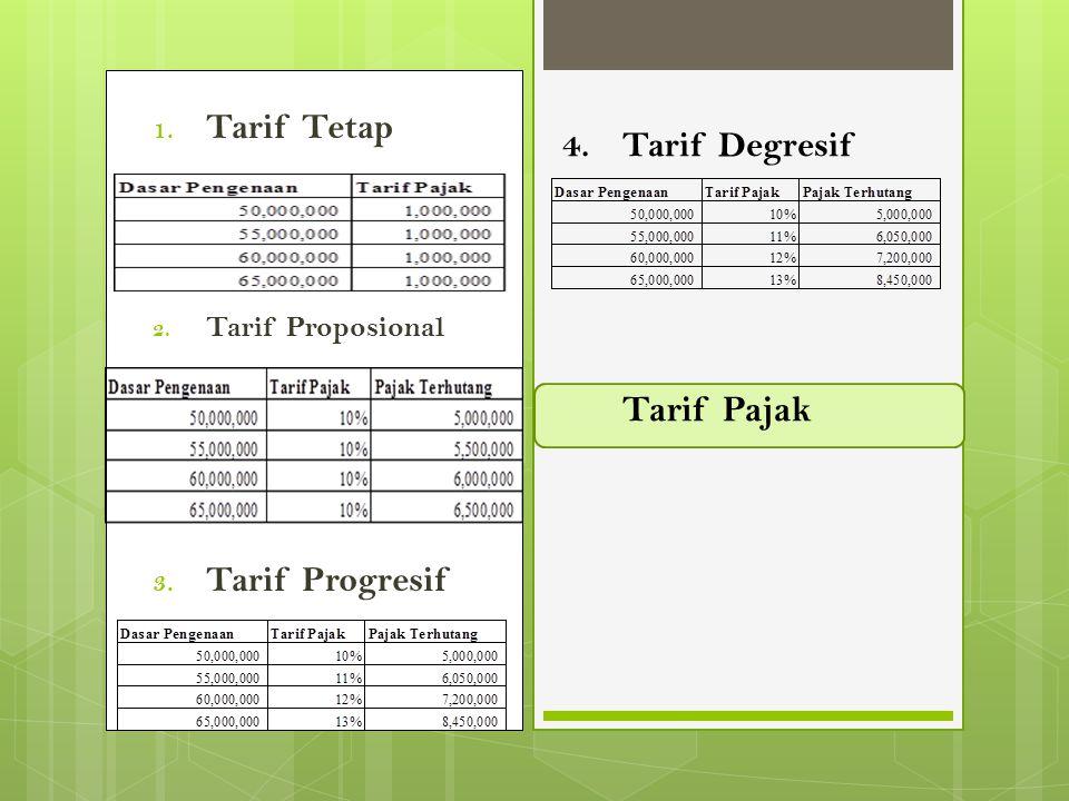 1. Tarif Tetap 2. Tarif Proposional 3. Tarif Progresif 4. Tarif Degresif Tarif Pajak