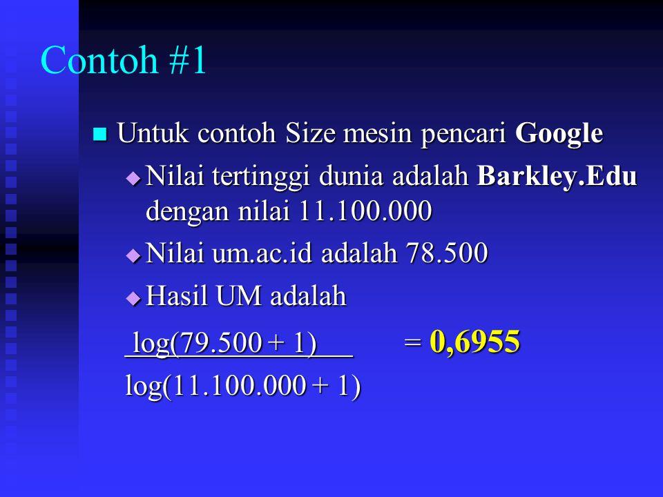 Contoh #1 Untuk contoh Size mesin pencari Google Untuk contoh Size mesin pencari Google  Nilai tertinggi dunia adalah Barkley.Edu dengan nilai 11.100