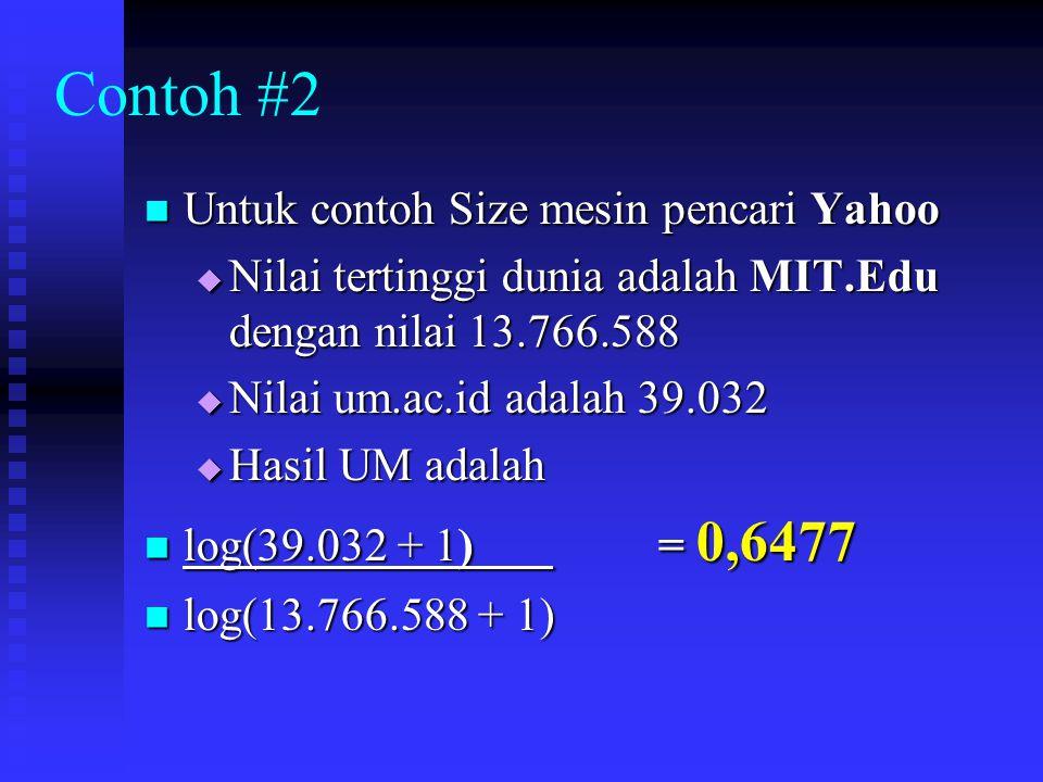 Contoh #2 Untuk contoh Size mesin pencari Yahoo Untuk contoh Size mesin pencari Yahoo  Nilai tertinggi dunia adalah MIT.Edu dengan nilai 13.766.588 