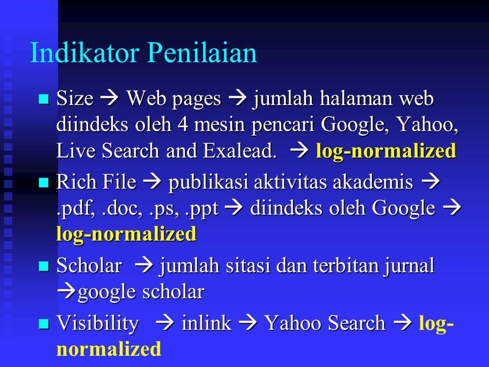 Indikator Penilaian Size  Web pages  jumlah halaman web diindeks oleh 4 mesin pencari Google, Yahoo, Live Search and Exalead.  log-normalized Size