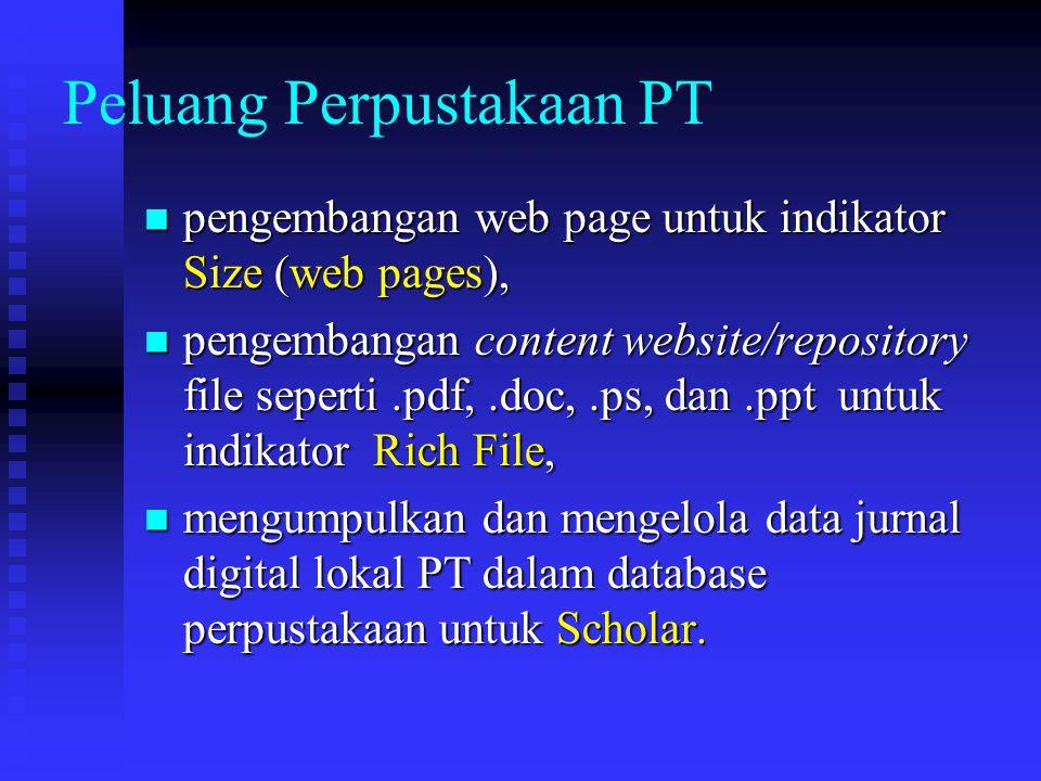 Peluang Perpustakaan PT pengembangan web page untuk indikator Size (web pages), pengembangan web page untuk indikator Size (web pages), pengembangan c