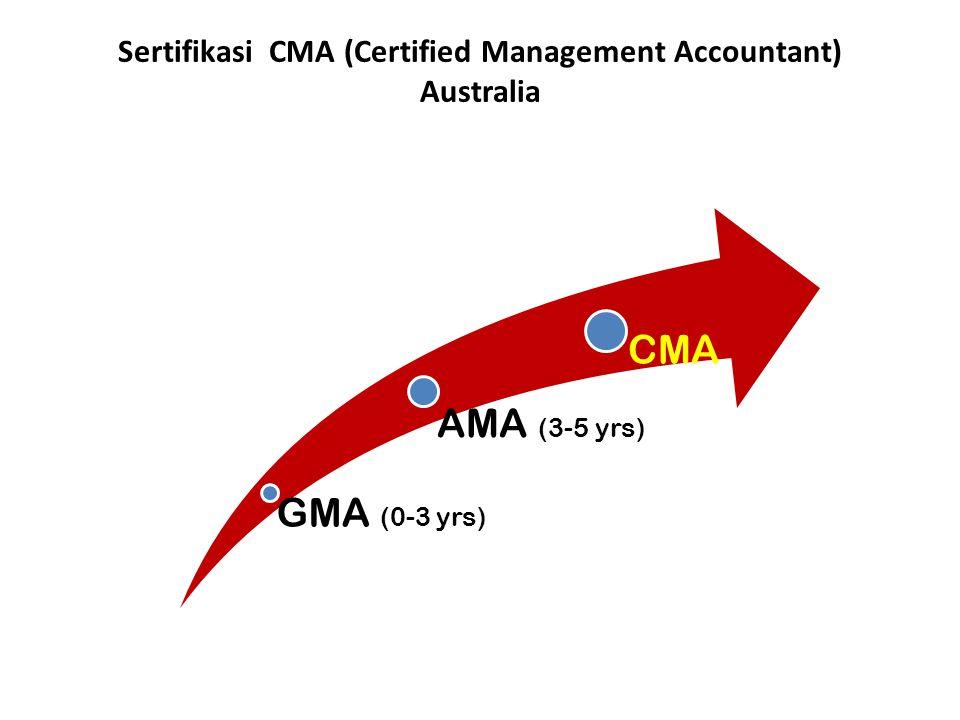 How to Apply GMA (Graduate Management Accountant) – Just for S1 Accounting Only, However CMA is open for every S1 degree Telah dinyatakan lulus Yudisum Mengisi form pendaftaran dan mengembalikan ke kp-akbis@petra.ac.id Form Pendaftaran http://www.cmawebline.org/joomla 4/images/stories/ICMA_membershi p_form_download.pdf http://www.cmawebline.org/joomla 4/images/stories/ICMA_membershi p_form_download.pdf Membayar biaya aplikasi A$ 55 (sekali seumur hidup) = ± Rp 550.000