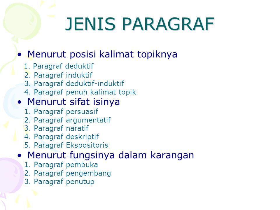 JENIS PARAGRAF Menurut posisi kalimat topiknya 1. Paragraf deduktif 2. Paragraf induktif 3. Paragraf deduktif-induktif 4. Paragraf penuh kalimat topik