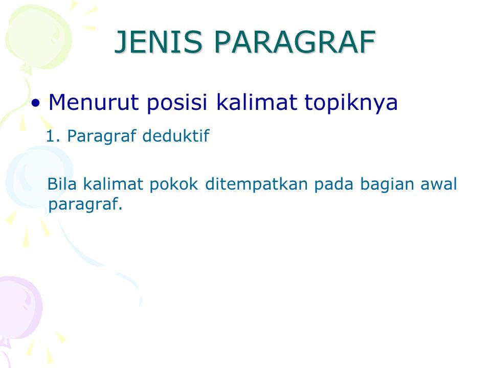 JENIS PARAGRAF Menurut posisi kalimat topiknya 1. Paragraf deduktif Bila kalimat pokok ditempatkan pada bagian awal paragraf.