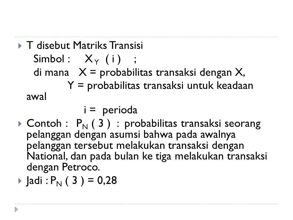  T disebut Matriks Transisi Simbol : X Y ( i ) ; di mana X = probabilitas transaksi dengan X, Y = probabilitas transaksi untuk keadaan awal i = perio