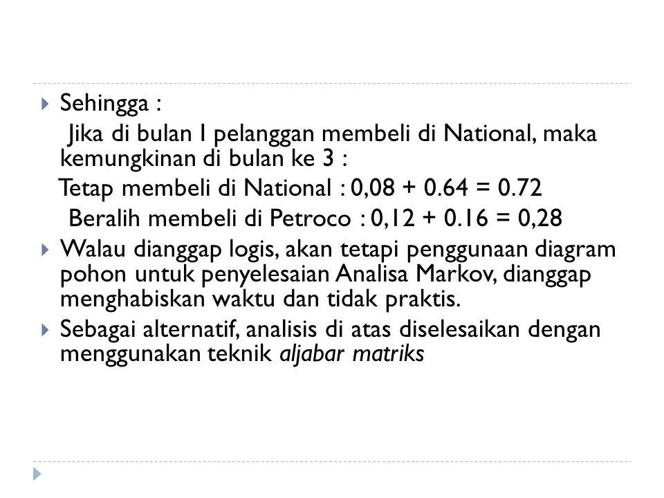  Sehingga : Jika di bulan I pelanggan membeli di National, maka kemungkinan di bulan ke 3 : Tetap membeli di National : 0,08 + 0.64 = 0.72 Beralih me