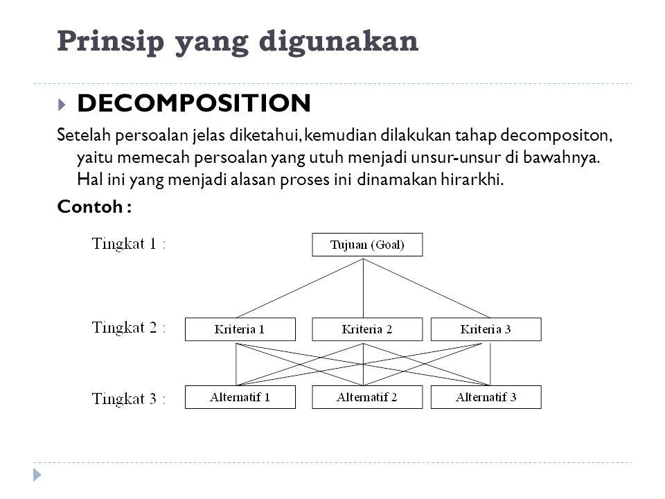 Prinsip yang digunakan  DECOMPOSITION Setelah persoalan jelas diketahui, kemudian dilakukan tahap decompositon, yaitu memecah persoalan yang utuh men