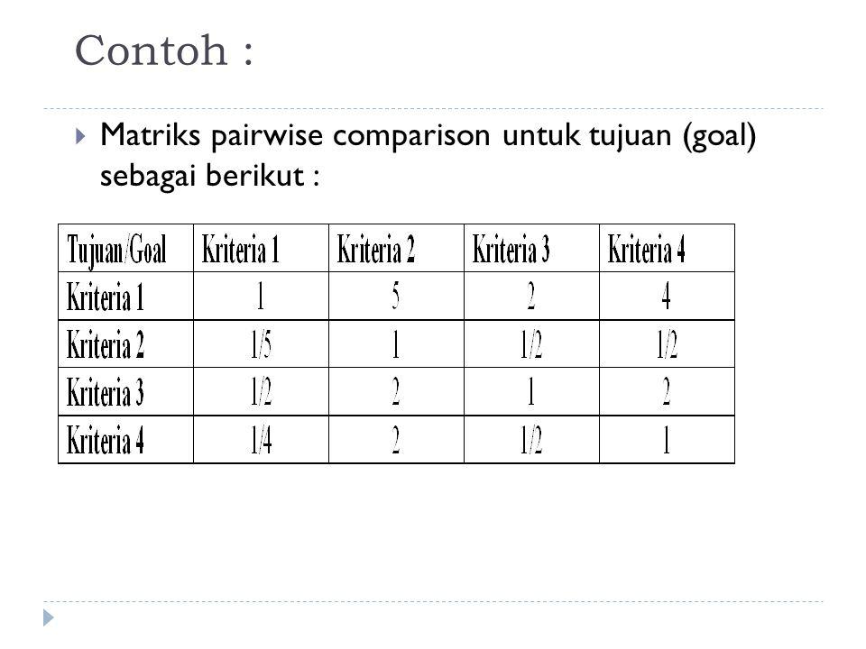 Contoh :  Matriks pairwise comparison untuk tujuan (goal) sebagai berikut :