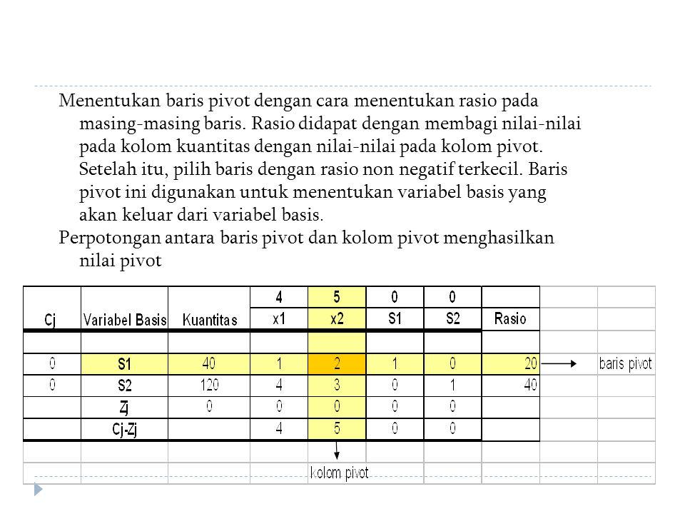 Menentukan baris pivot dengan cara menentukan rasio pada masing-masing baris. Rasio didapat dengan membagi nilai-nilai pada kolom kuantitas dengan nil
