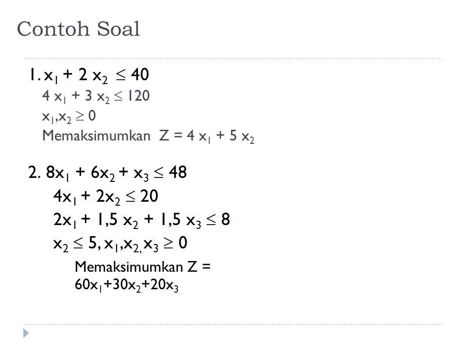 Contoh Soal 1. x 1 + 2 x 2  40 4 x 1 + 3 x 2  120 x 1,x 2  0 Memaksimumkan Z = 4 x 1 + 5 x 2 2. 8x 1 + 6x 2 + x 3  48 4x 1 + 2x 2  20 2x 1 + 1,5