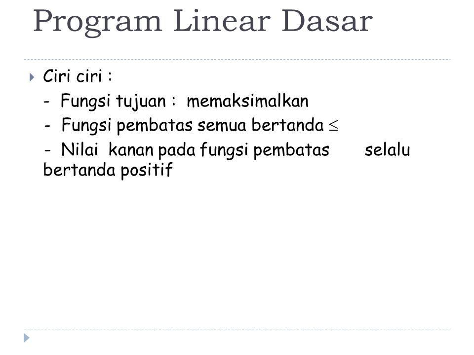 Program Linear Dasar  Ciri ciri : - Fungsi tujuan : memaksimalkan - Fungsi pembatas semua bertanda  - Nilai kanan pada fungsi pembatas selalu bertan