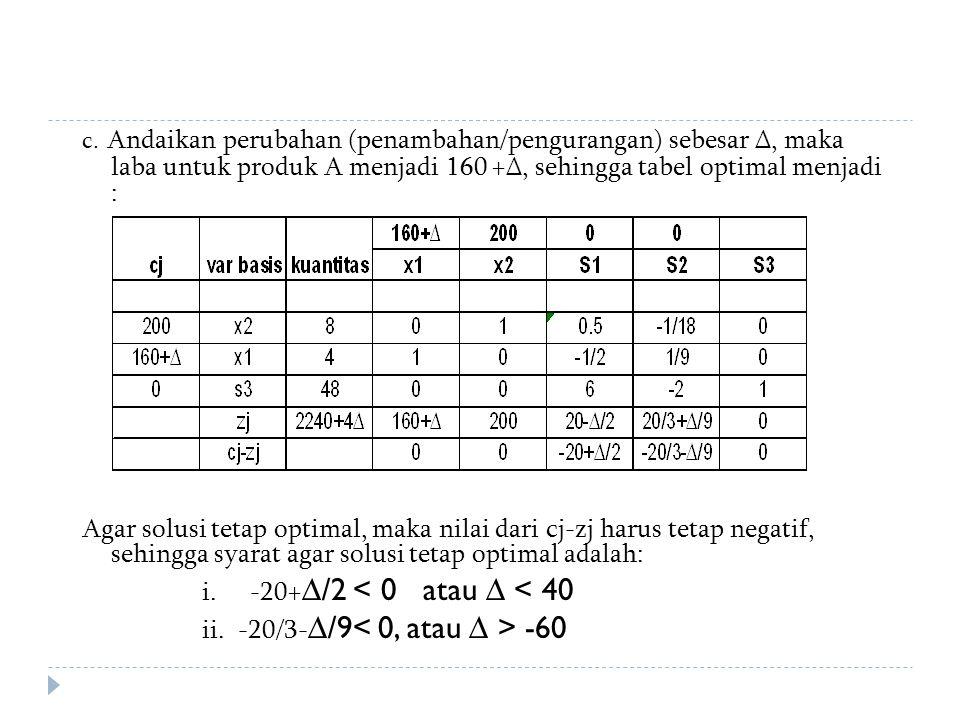 c. Andaikan perubahan (penambahan/pengurangan) sebesar ∆, maka laba untuk produk A menjadi 160 +∆, sehingga tabel optimal menjadi : Agar solusi tetap