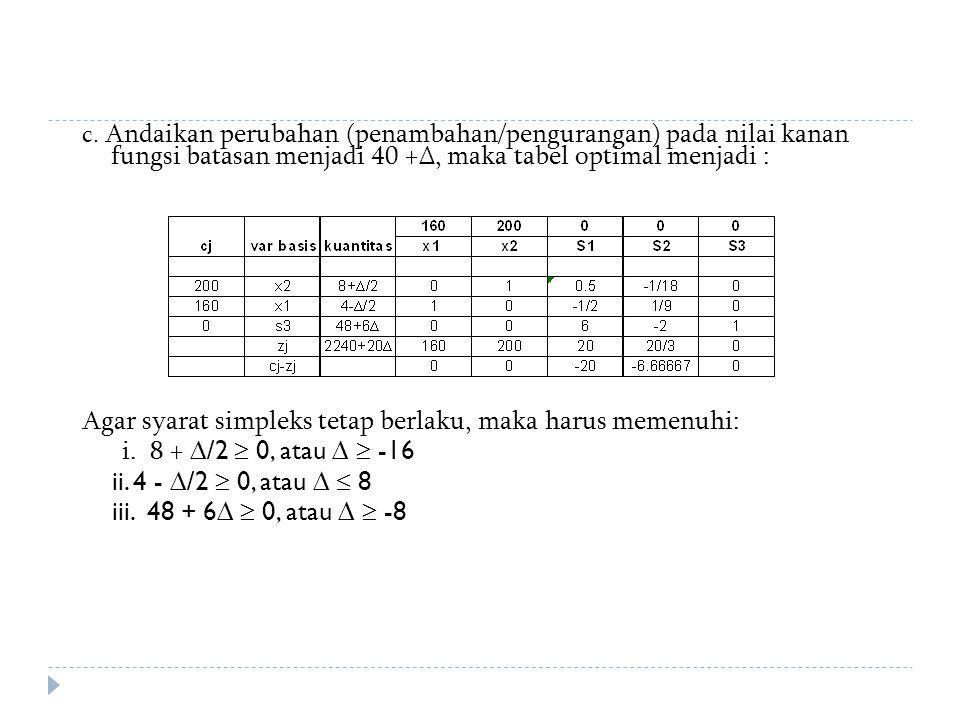 c. Andaikan perubahan (penambahan/pengurangan) pada nilai kanan fungsi batasan menjadi 40 +∆, maka tabel optimal menjadi : Agar syarat simpleks tetap