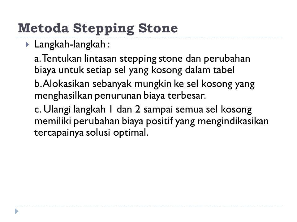 Metoda Stepping Stone  Langkah-langkah : a. Tentukan lintasan stepping stone dan perubahan biaya untuk setiap sel yang kosong dalam tabel b. Alokasik