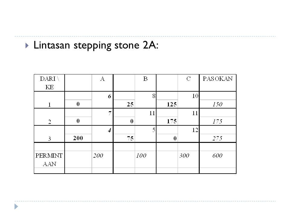  Lintasan stepping stone 2A: