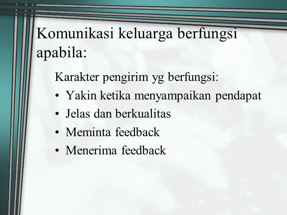 Komunikasi keluarga berfungsi apabila: Karakter pengirim yg berfungsi: Yakin ketika menyampaikan pendapat Jelas dan berkualitas Meminta feedback Mener