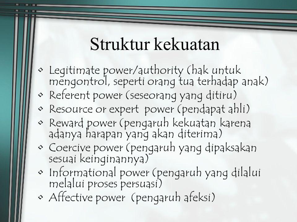 Struktur kekuatan Legitimate power/authority (hak untuk mengontrol, seperti orang tua terhadap anak) Referent power (seseorang yang ditiru) Resource o