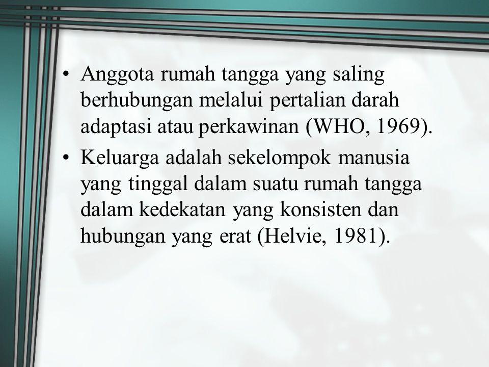 Anggota rumah tangga yang saling berhubungan melalui pertalian darah adaptasi atau perkawinan (WHO, 1969). Keluarga adalah sekelompok manusia yang tin